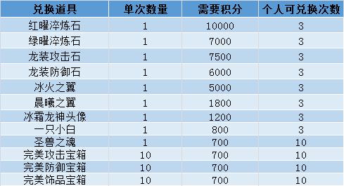 母亲节献礼:康乃馨感恩相送,幸运转盘嗨翻天!
